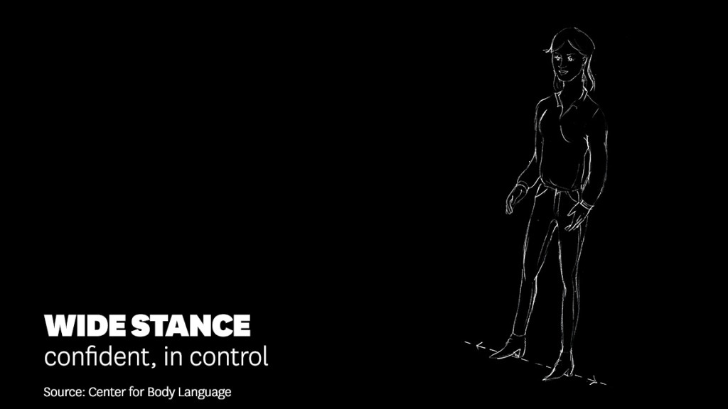 Body Language - Wide Stance Demonstrates Confidence, Control